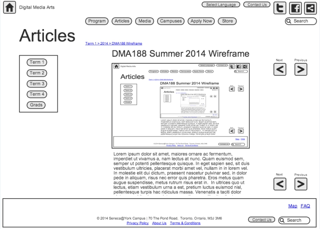 DMA Articles